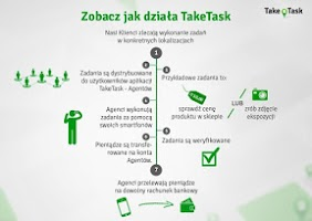 Screenshot of TakeTask