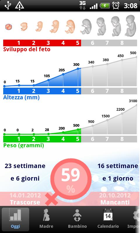 Essere incinta- screenshot