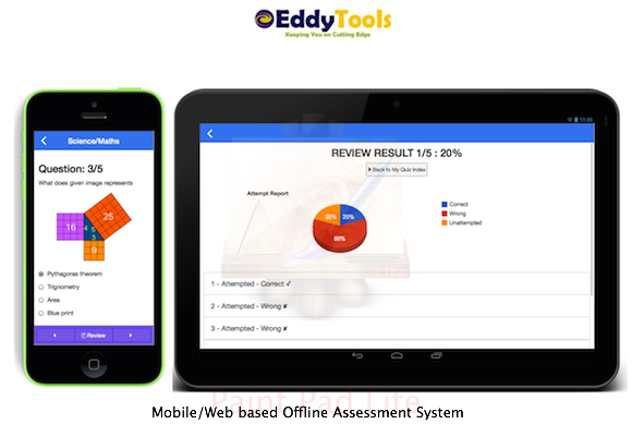 Eddytools Assessment System- screenshot