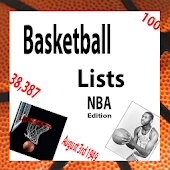 Basketball Lists - NBA