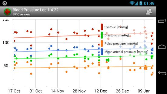 Blood Pressure Log - screenshot thumbnail
