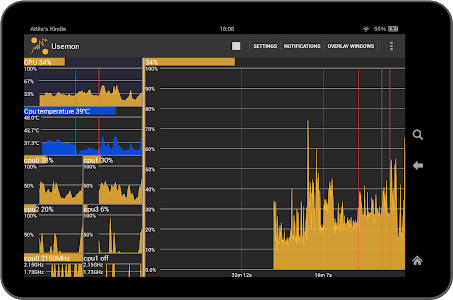 Usemon (Cpu Usage Monitor) v3.13