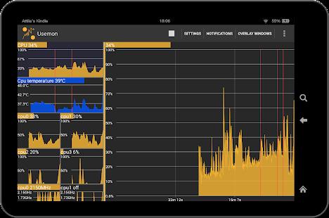 Usemon (Cpu Usage Monitor)- screenshot thumbnail