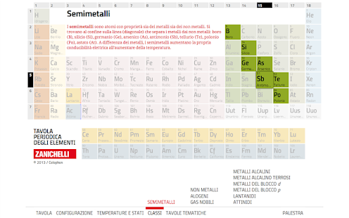 Tavola periodica zanichelli app su google play - Tavola periodica interattiva zanichelli ...