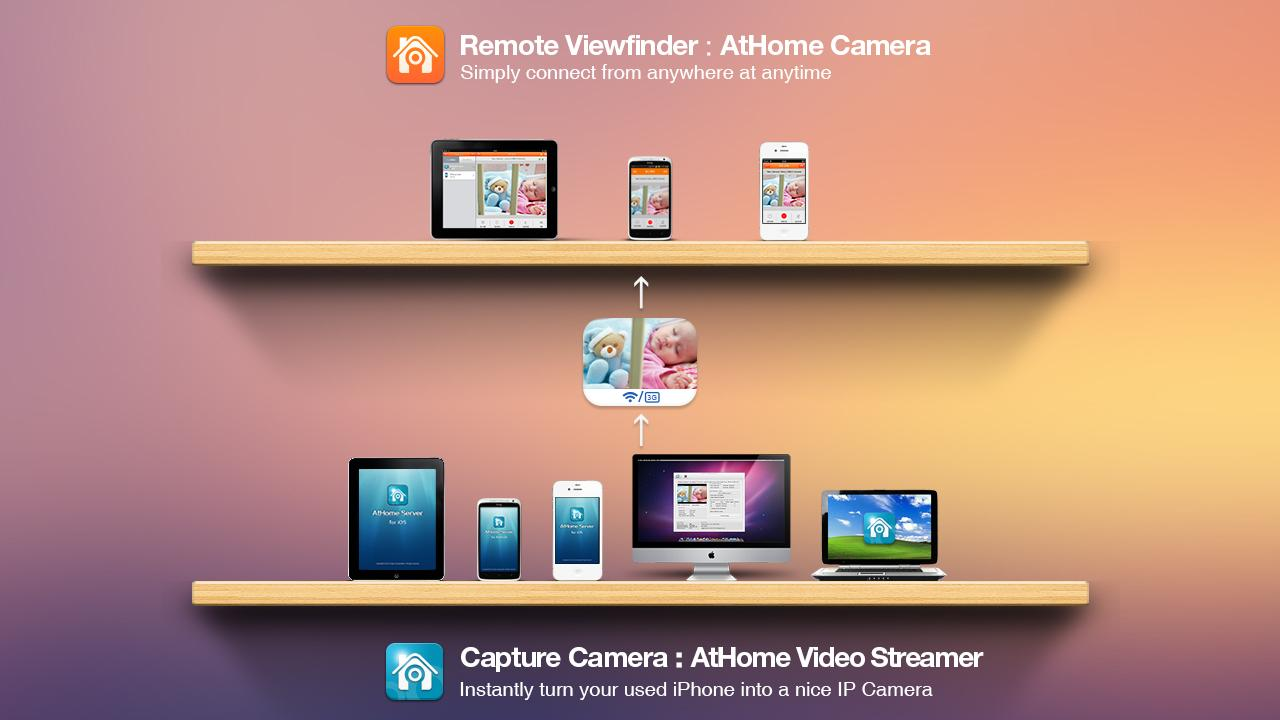 AtHome Camera - Home Security- screenshot