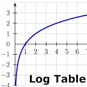 Log Table Free (Logarithm)