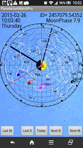 Planetarium Clock