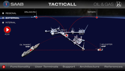TactiCall Oil Gas