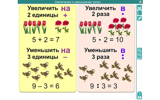 Математика 3 класс ФГОС