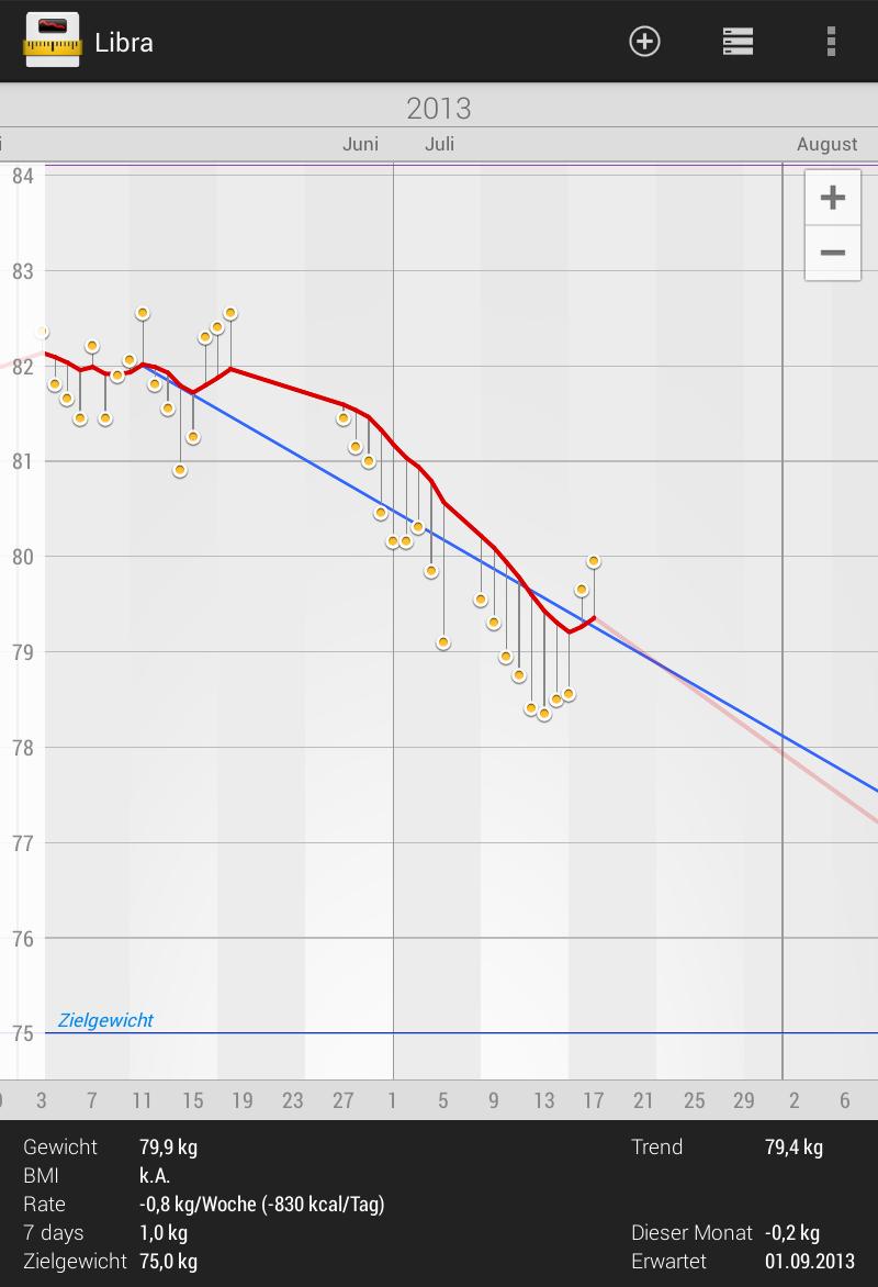 Libra - Weight Manager Screenshot 6