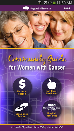 Community Guide for Women