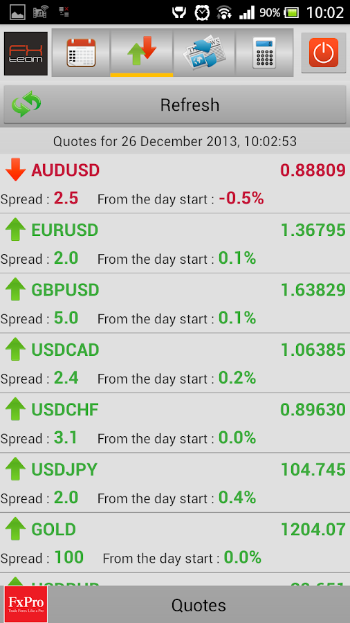 Forex rates google finance