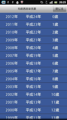 平成15年 西暦