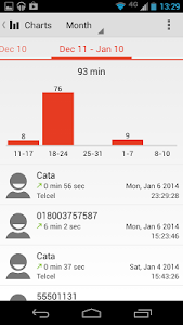 Call Timer Pro - Data Usage v2.0.176