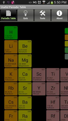 Useful Periodic Table