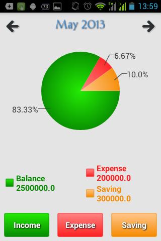 Uang Ku - Expense Tracker