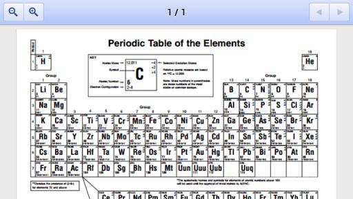 Periodic Table 2014 ed