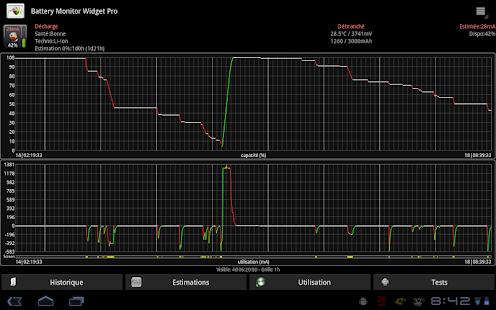 برنامه مشاهده عملکرد باتری Battery Monitor Widget Pro v2.8.6