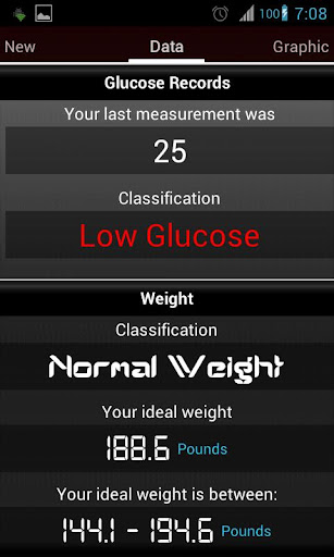 Register Glucose free