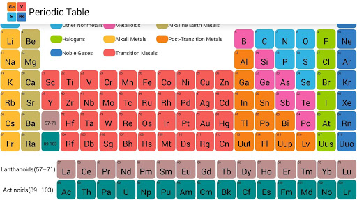 Periodic table by house of wisdom google play united states periodic table by house of wisdom google play united states searchman app data information urtaz Gallery