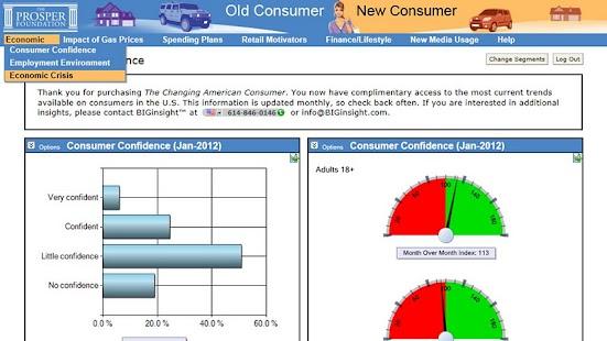 Changing American Consumer- screenshot thumbnail