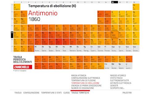 Tavola periodica zanichelli app su google play - Tavola numeri di ossidazione ...