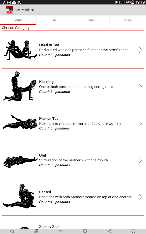 Name Of Sex Position