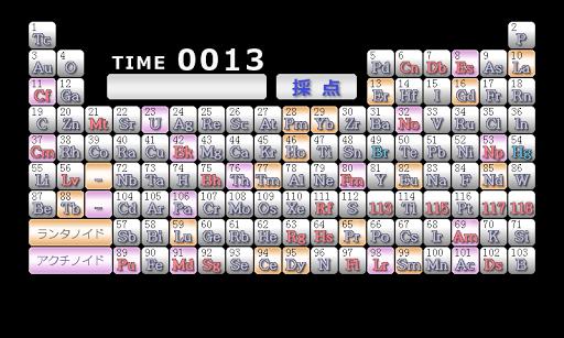 並べて覚える元素記号