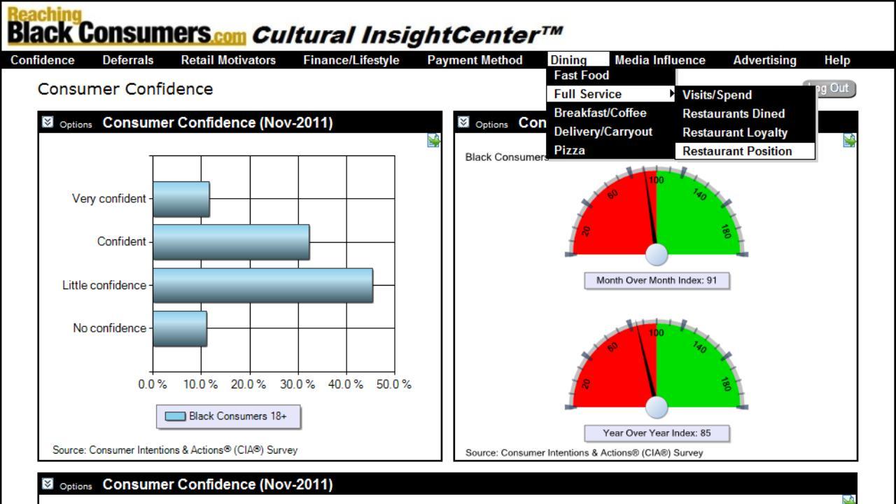Cultural Insights Tablet- screenshot