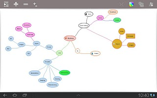 Screenshot of Mindmaps