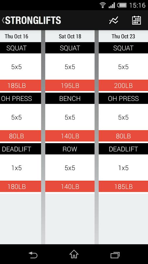 Stronglifts 5x5 Workout Screenshot