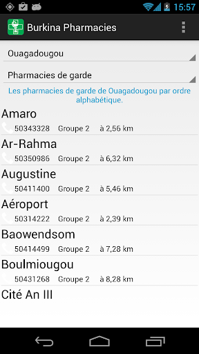 Burkina Pharmacies