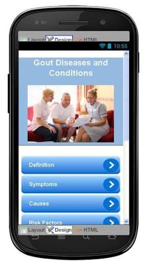 Gout Disease Symptoms