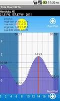 Screenshot of Tide Chart FREE