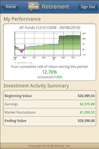 RPS Benefits- screenshot