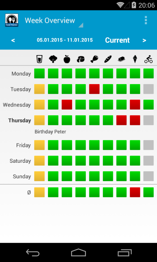 Food Tracker- screenshot