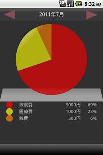 和けい簿- screenshot thumbnail