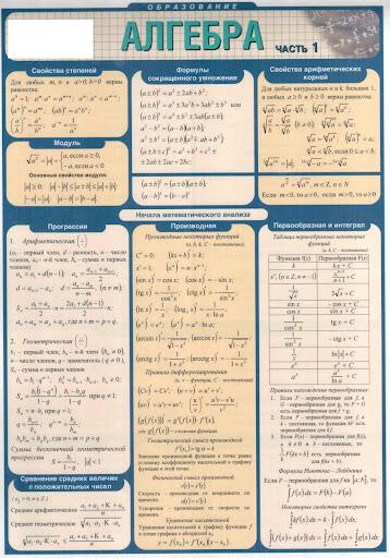 Подготовка к ЕГЭ математика ч1
