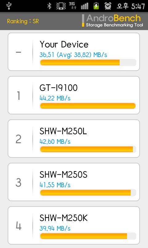 Androbench (Storage Benchmark) - screenshot