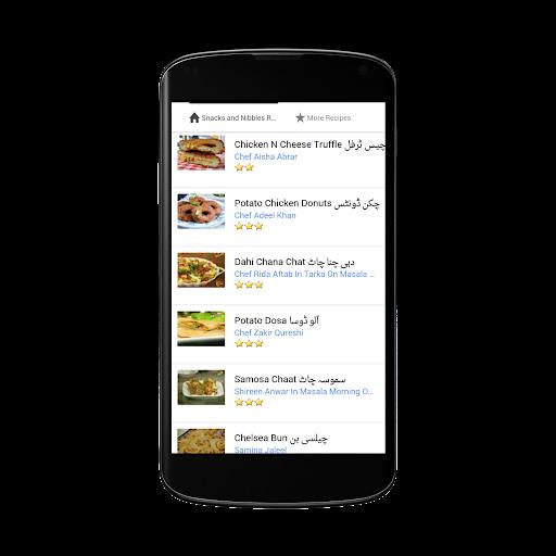 Snacks Recipes in Urdu
