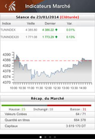 Bourse de Tunis- screenshot