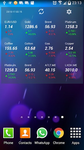 Currency and Stock Widget