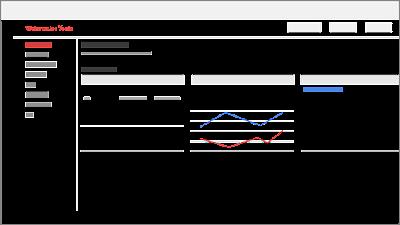 Webmaster Tools deep page