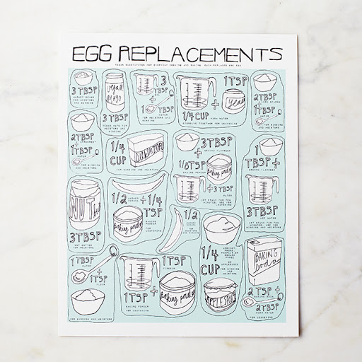 Egg Replacements Print