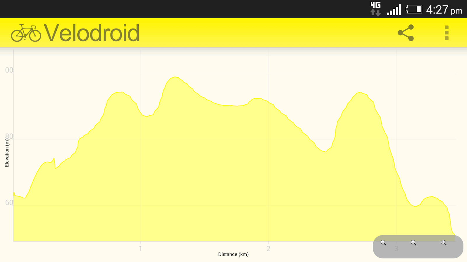Velodroid GPS Bike Computer- screenshot