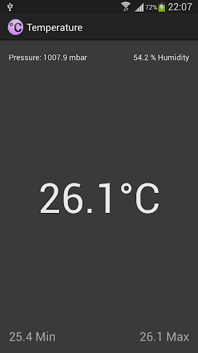 Ambient Temperature for Galaxy