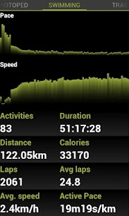 Viewer for Garmin Connect - screenshot thumbnail