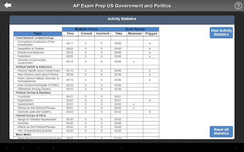 AP Exam Prep US Govt LITE- screenshot thumbnail