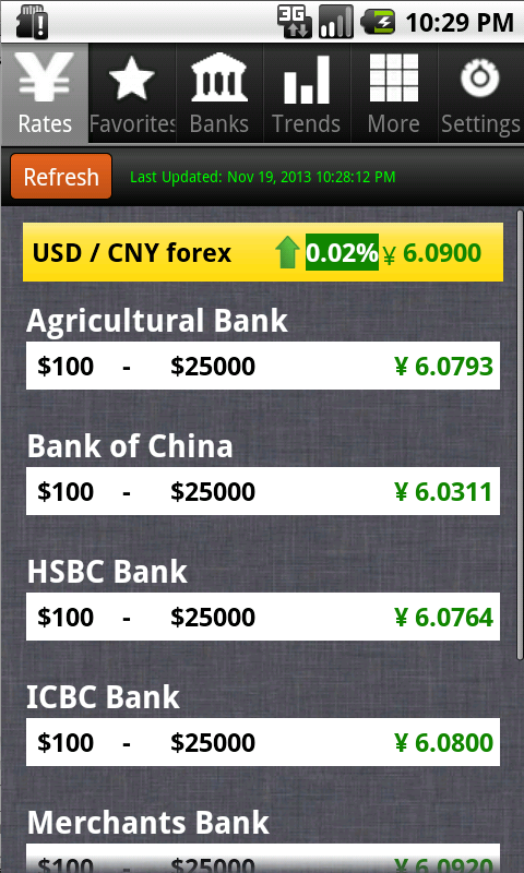 China merchants bank forex