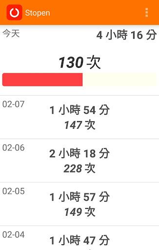 【免費工具App】Stopen - 追蹤每天手機使用量-APP點子